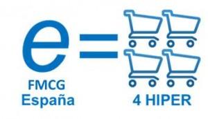 Radiografía ecommerce España